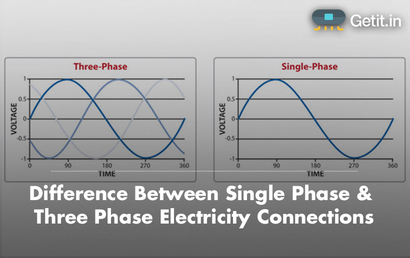 Difference Between Single Phase Three Phase